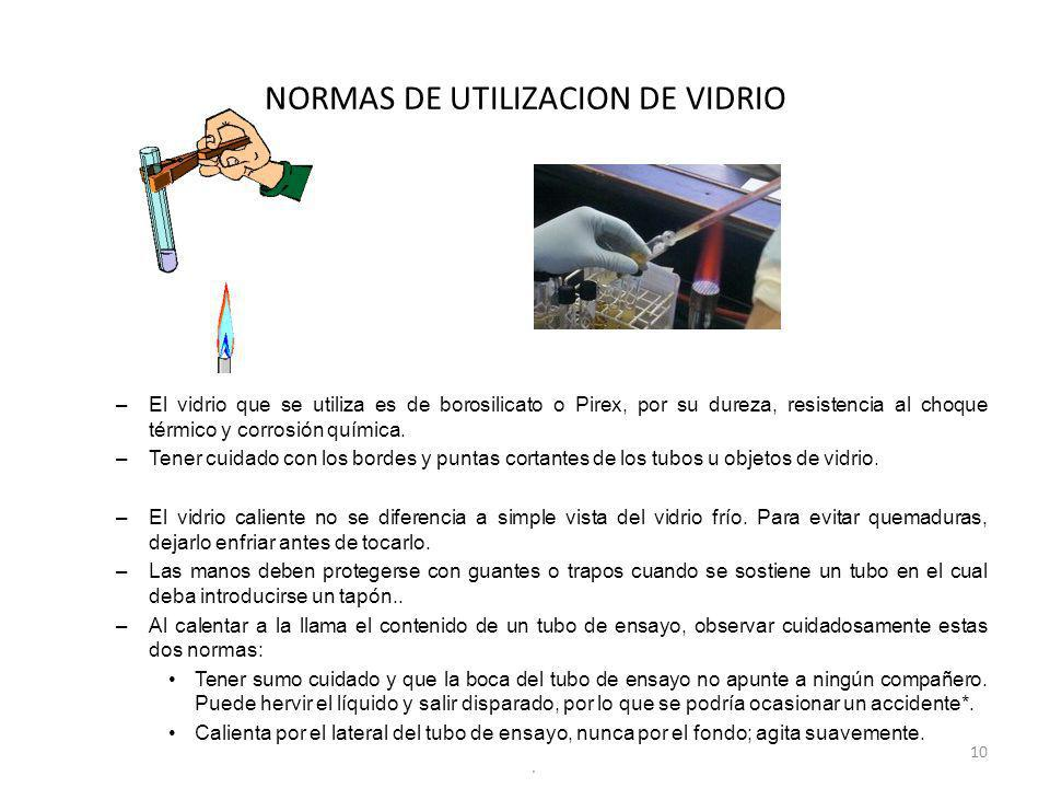 NORMAS DE UTILIZACION DE VIDRIO