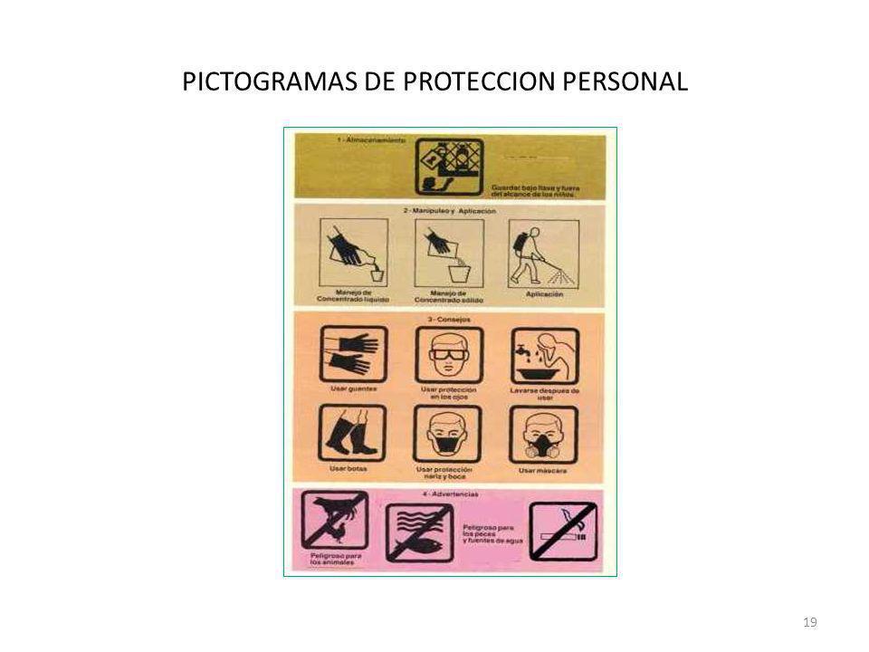 PICTOGRAMAS DE PROTECCION PERSONAL