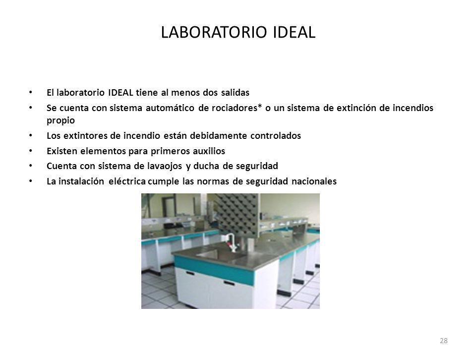 LABORATORIO IDEAL El laboratorio IDEAL tiene al menos dos salidas