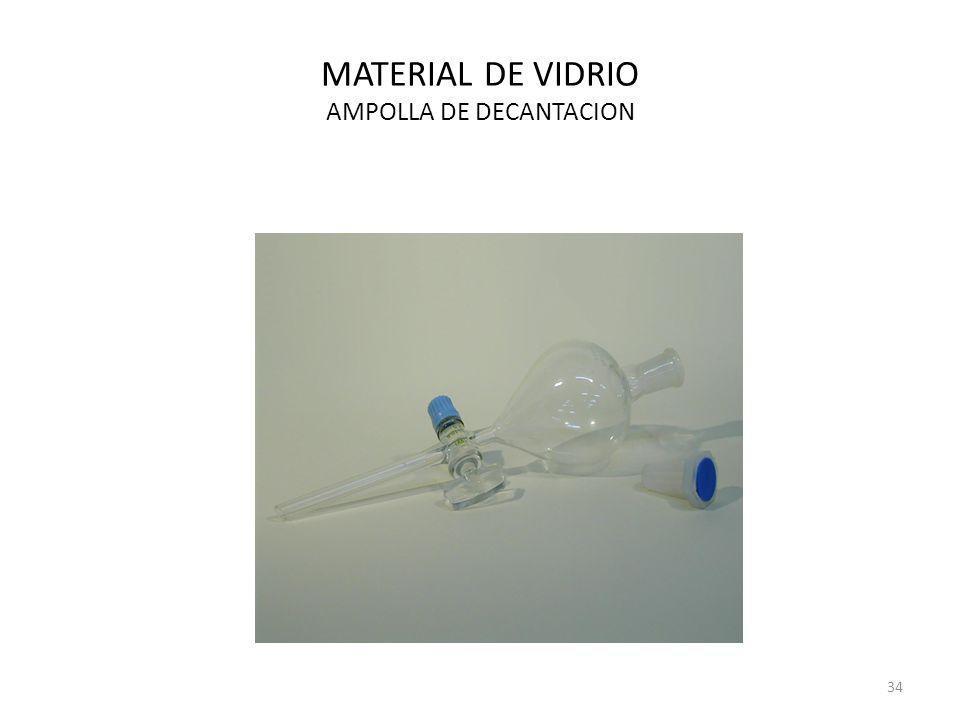 MATERIAL DE VIDRIO AMPOLLA DE DECANTACION