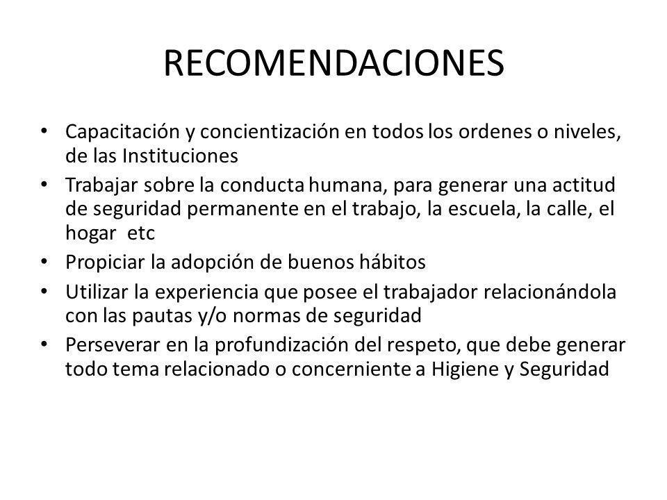 RECOMENDACIONES Capacitación y concientización en todos los ordenes o niveles, de las Instituciones.