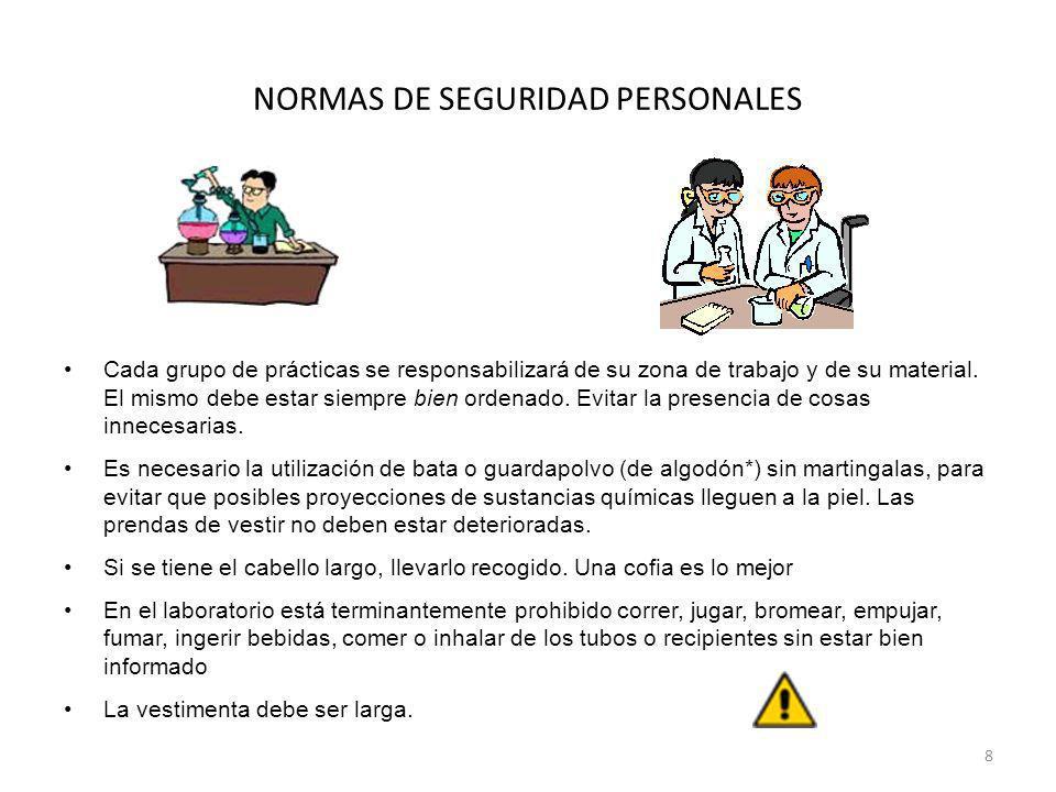 NORMAS DE SEGURIDAD PERSONALES