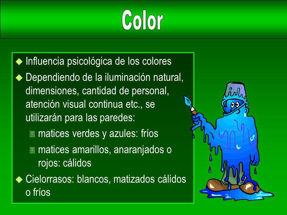 Color Influencia psicológica de los colores