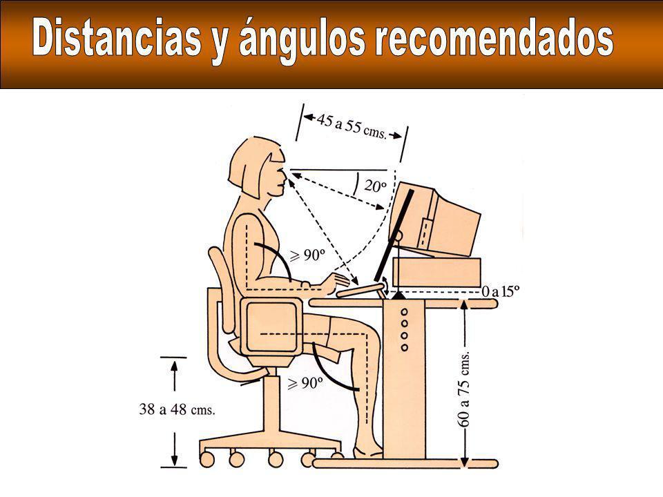 Distancias y ángulos recomendados