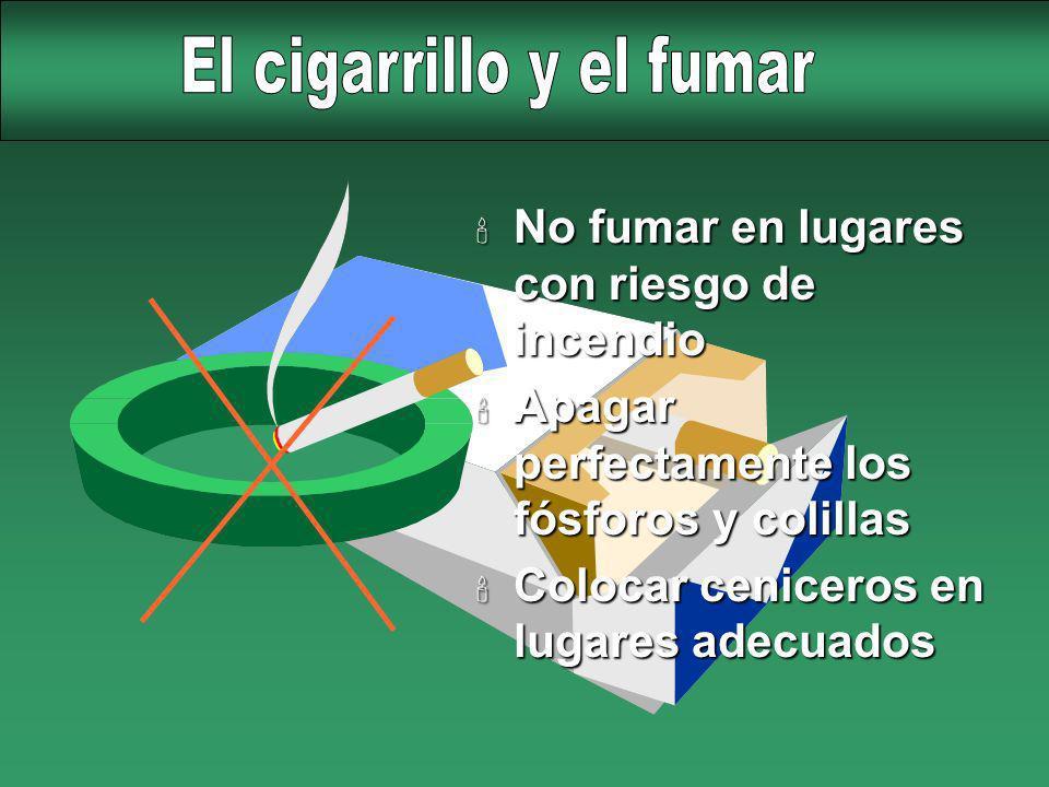 El cigarrillo y el fumar