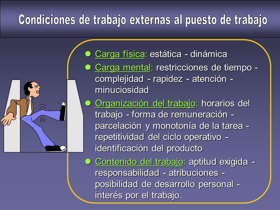 Condiciones de trabajo externas al puesto de trabajo