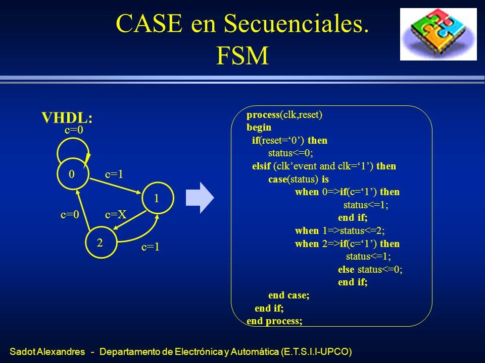CASE en Secuenciales. FSM