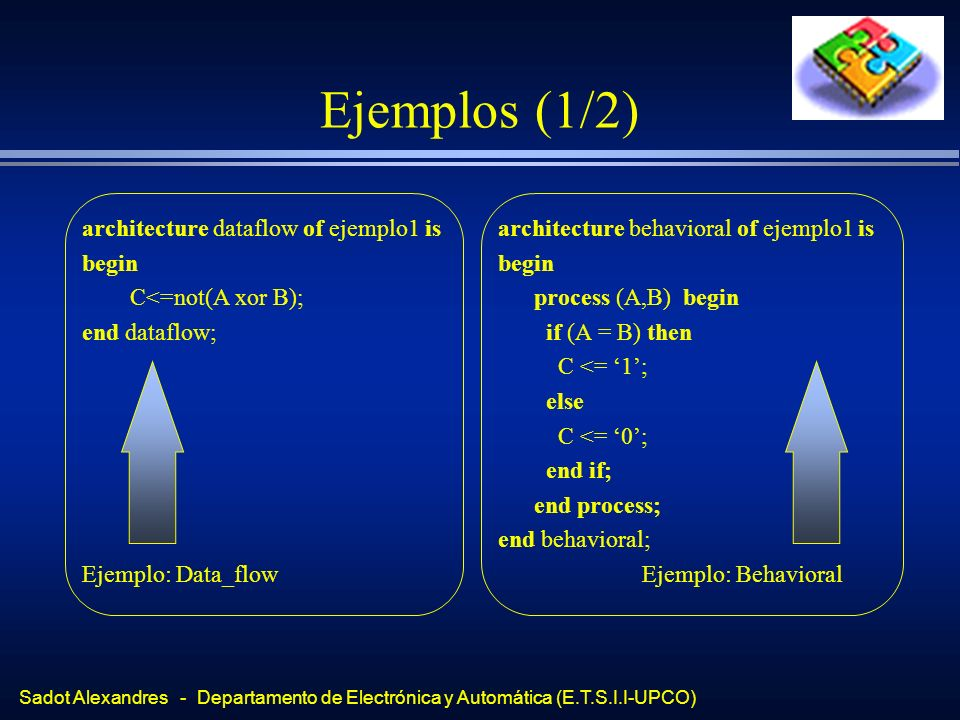 Ejemplos (1/2) architecture dataflow of ejemplo1 is begin