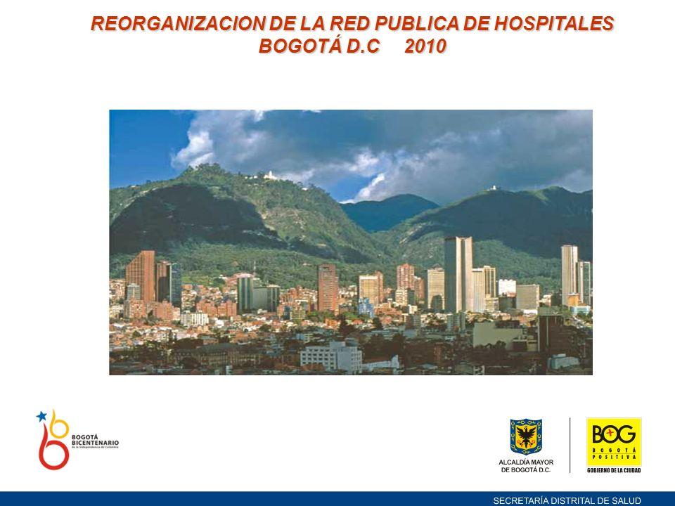 REORGANIZACION DE LA RED PUBLICA DE HOSPITALES