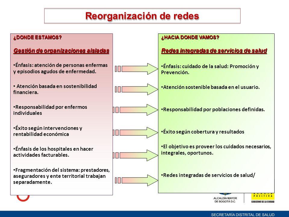 Reorganización de redes
