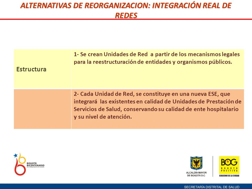 ALTERNATIVAS DE REORGANIZACION: INTEGRACIÓN REAL DE REDES