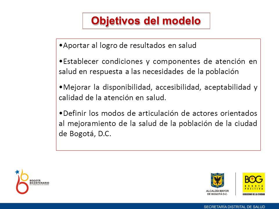 Objetivos del modelo Aportar al logro de resultados en salud