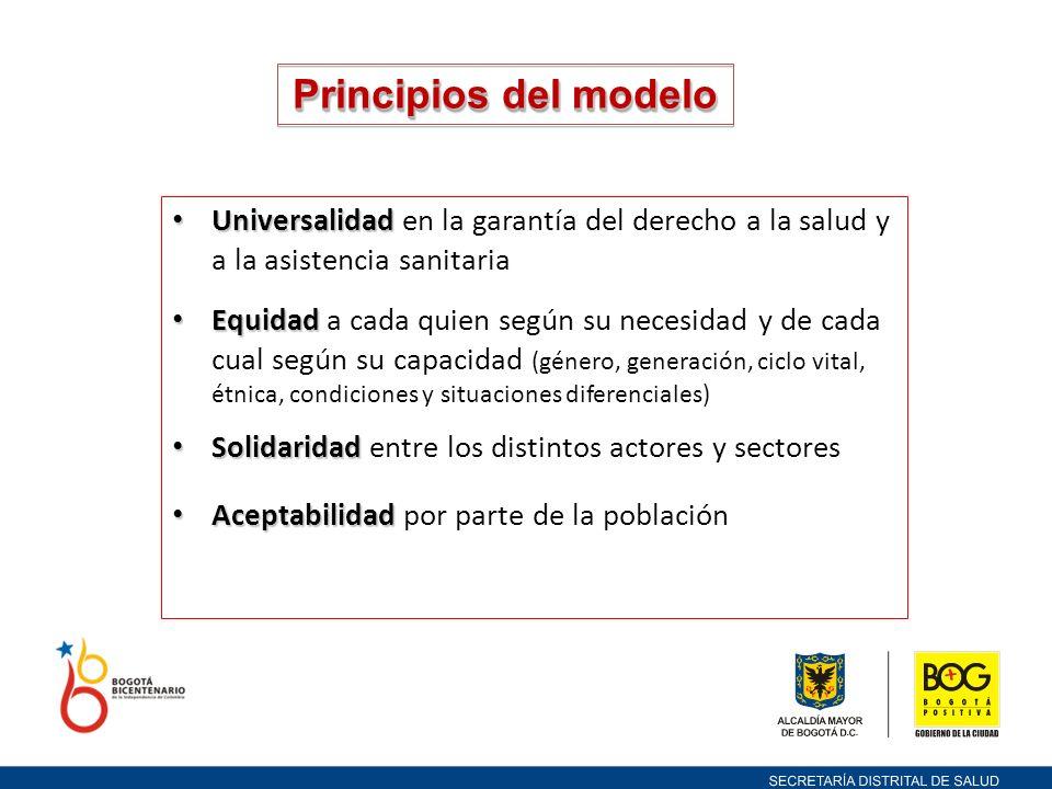Principios del modelo Universalidad en la garantía del derecho a la salud y a la asistencia sanitaria.