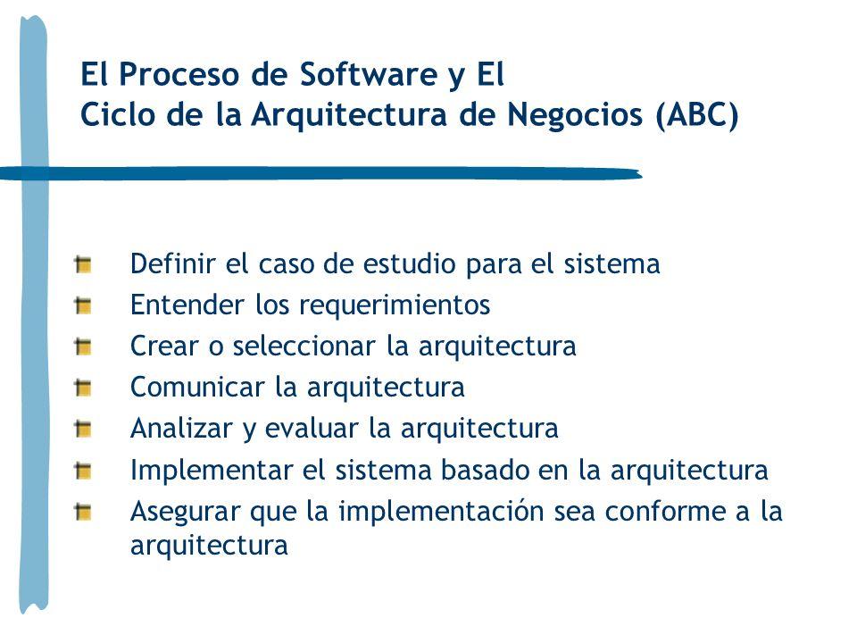 El Proceso de Software y El Ciclo de la Arquitectura de Negocios (ABC)