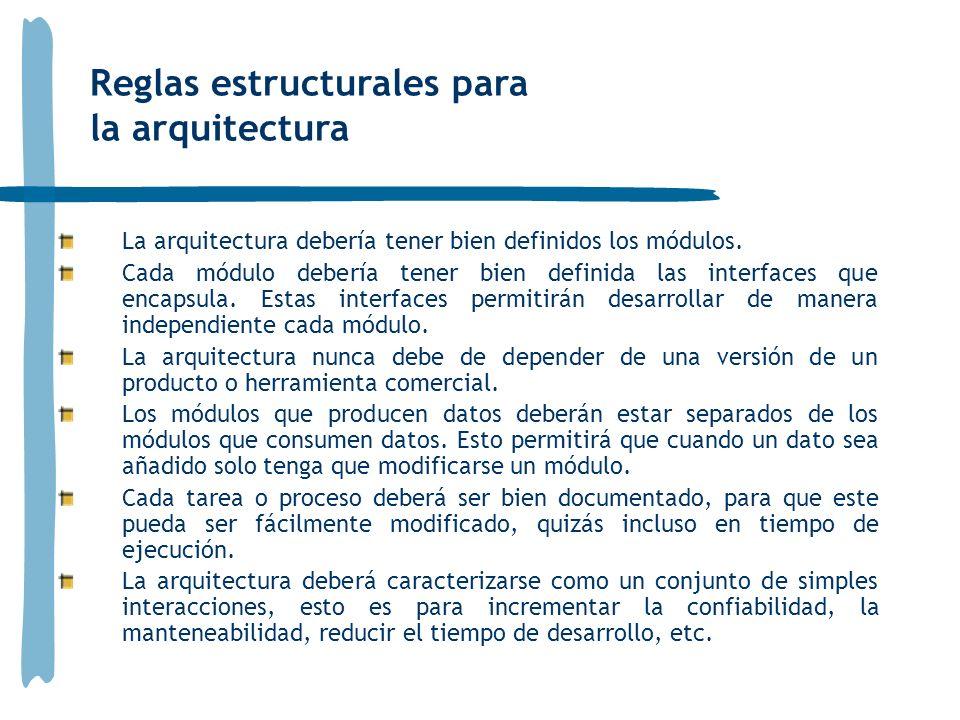 Reglas estructurales para la arquitectura