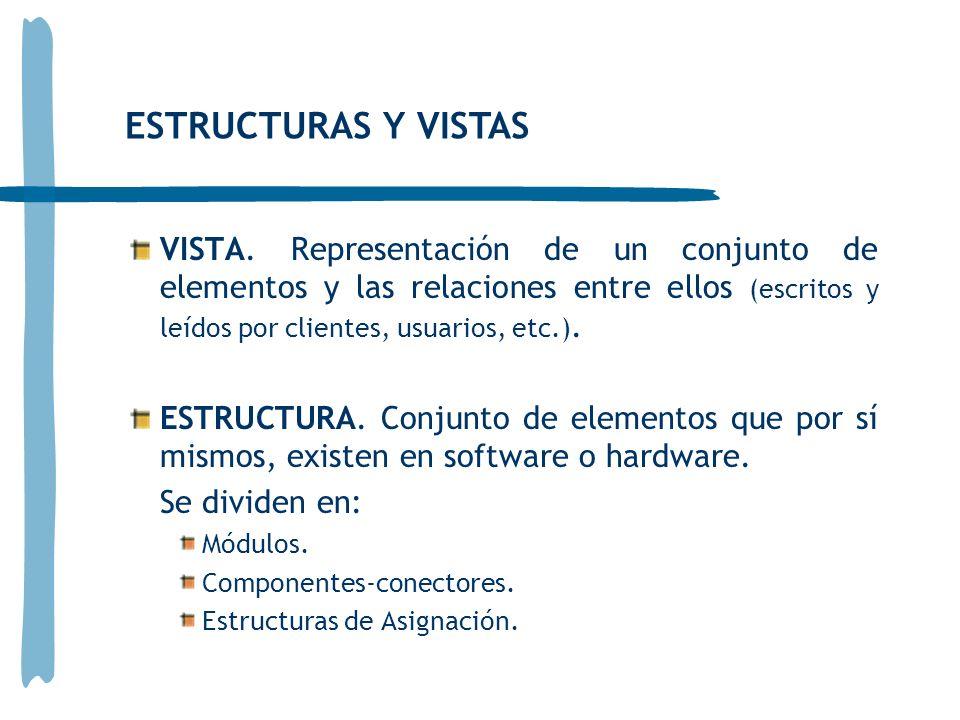 ESTRUCTURAS Y VISTAS VISTA. Representación de un conjunto de elementos y las relaciones entre ellos (escritos y leídos por clientes, usuarios, etc.).