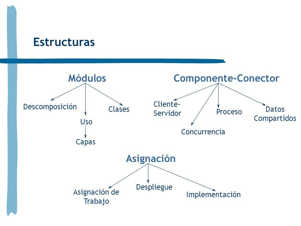 Estructuras Módulos Componente-Conector Asignación Descomposición Uso