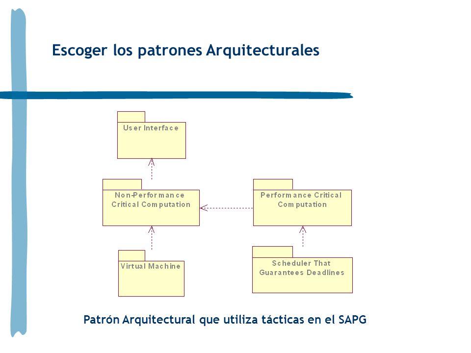 Escoger los patrones Arquitecturales