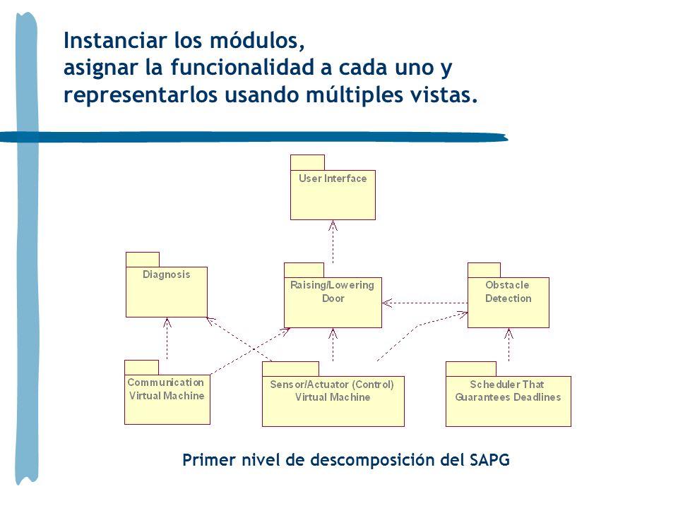 Instanciar los módulos, asignar la funcionalidad a cada uno y
