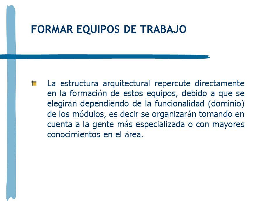 FORMAR EQUIPOS DE TRABAJO
