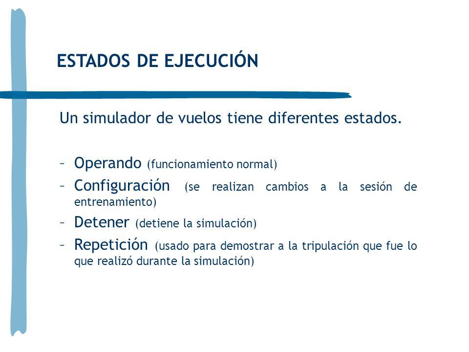 ESTADOS DE EJECUCIÓN Un simulador de vuelos tiene diferentes estados.