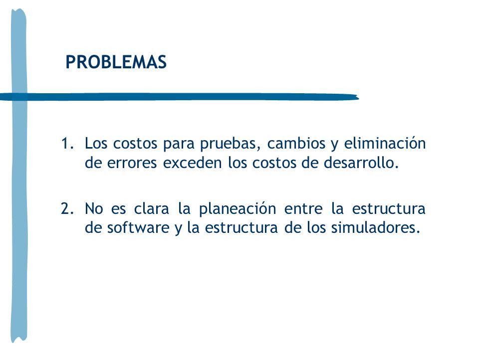 PROBLEMAS Los costos para pruebas, cambios y eliminación de errores exceden los costos de desarrollo.
