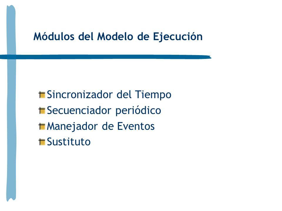 Módulos del Modelo de Ejecución
