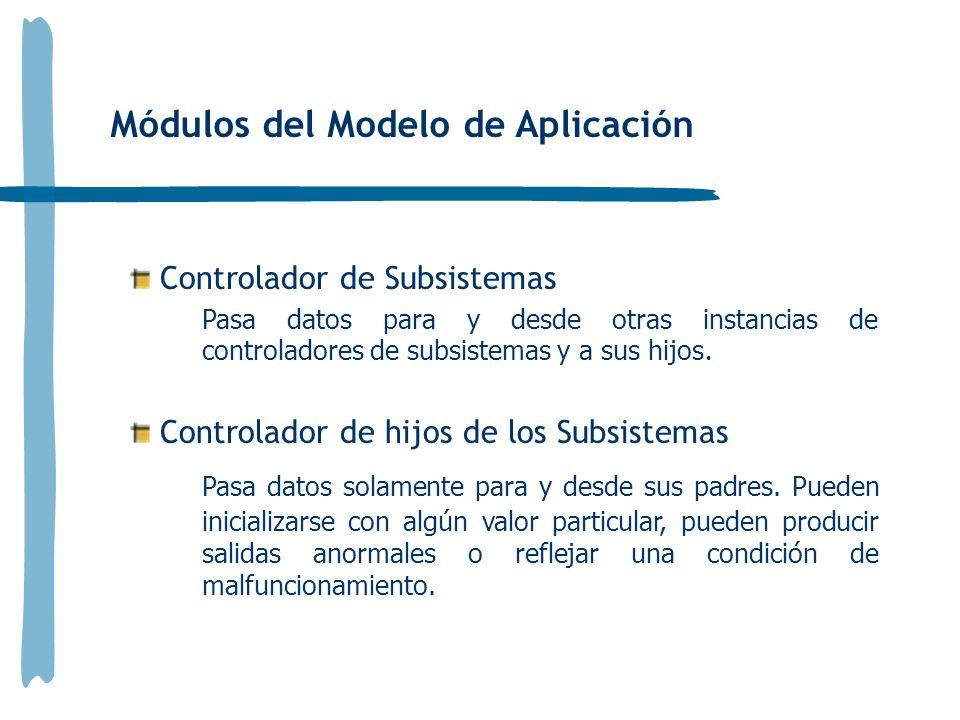 Módulos del Modelo de Aplicación