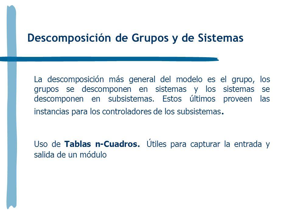Descomposición de Grupos y de Sistemas