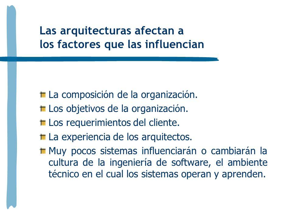 Las arquitecturas afectan a los factores que las influencian
