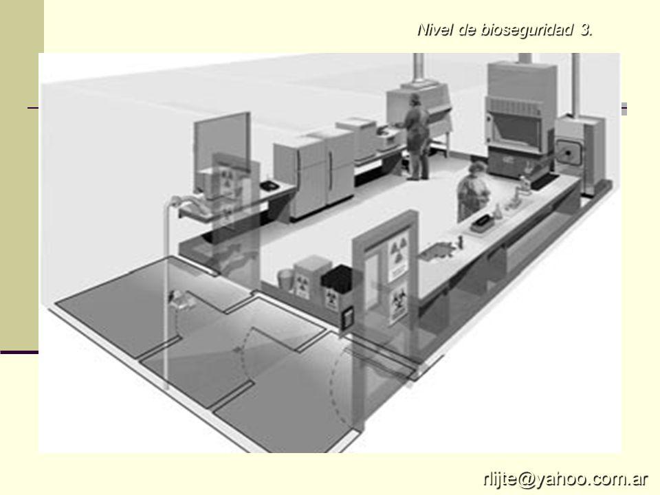 Nivel de bioseguridad 3. rlijte@yahoo.com.ar