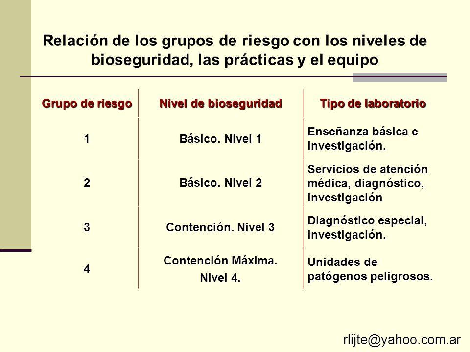 Relación de los grupos de riesgo con los niveles de bioseguridad, las prácticas y el equipo
