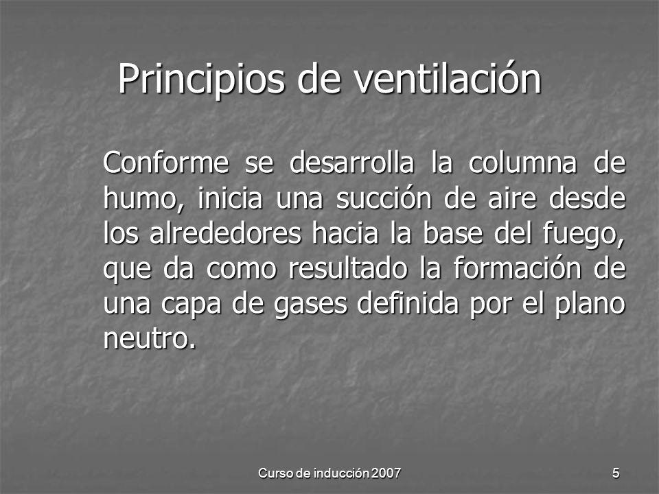 Principios de ventilación