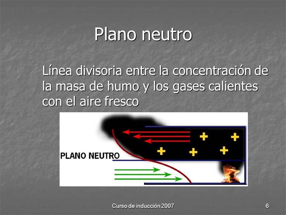 Plano neutro Línea divisoria entre la concentración de la masa de humo y los gases calientes con el aire fresco.