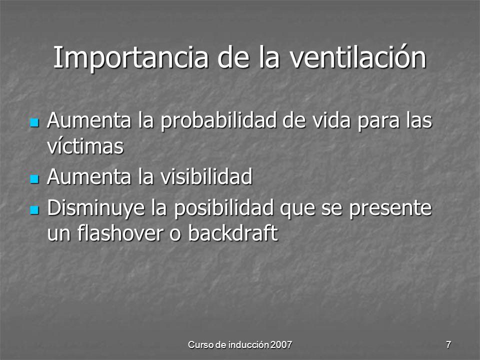 Importancia de la ventilación