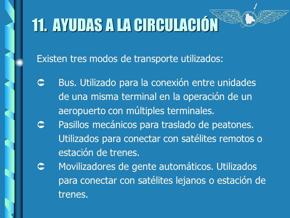 11. AYUDAS A LA CIRCULACIÓN