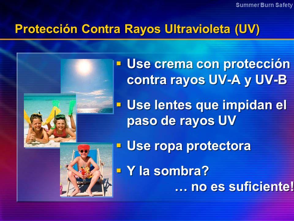 Protección Contra Rayos Ultravioleta (UV)