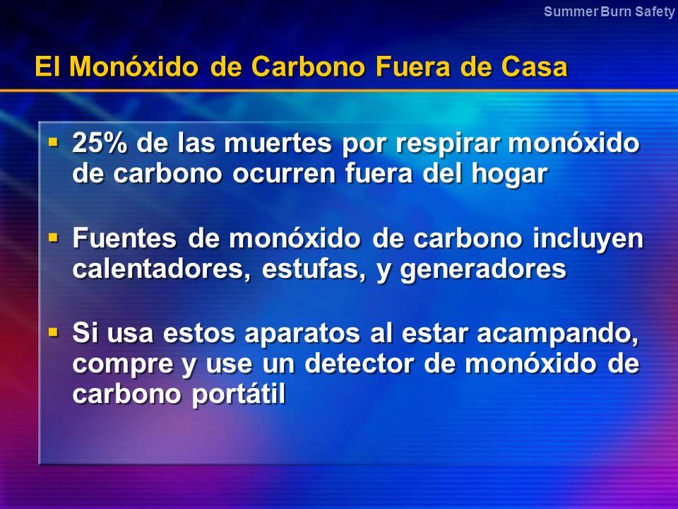 El Monóxido de Carbono Fuera de Casa