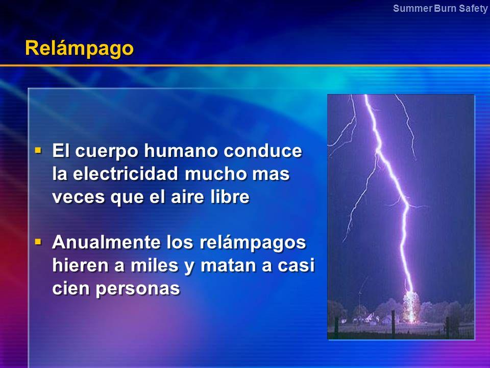 Relámpago El cuerpo humano conduce la electricidad mucho mas veces que el aire libre.