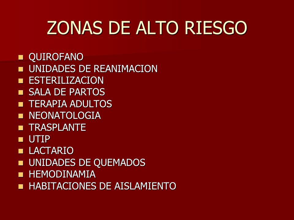 ZONAS DE ALTO RIESGO QUIROFANO UNIDADES DE REANIMACION ESTERILIZACION