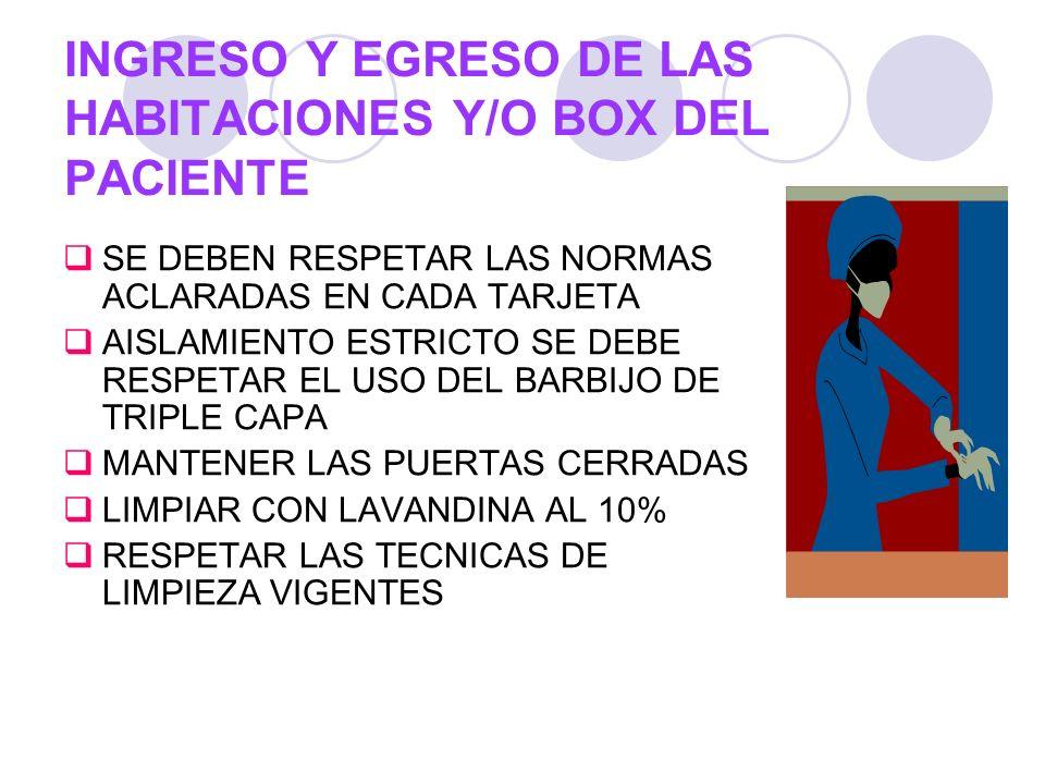 INGRESO Y EGRESO DE LAS HABITACIONES Y/O BOX DEL PACIENTE