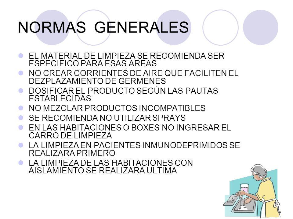 NORMAS GENERALES EL MATERIAL DE LIMPIEZA SE RECOMIENDA SER ESPECIFICO PARA ESAS AREAS.