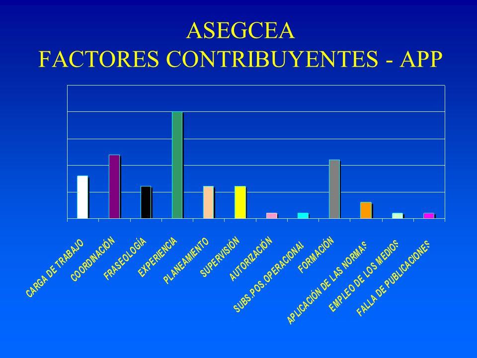 ASEGCEA FACTORES CONTRIBUYENTES - APP