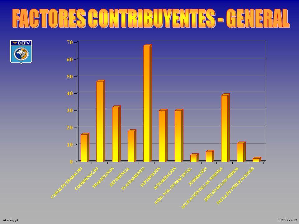 FACTORES CONTRIBUYENTES - GENERAL