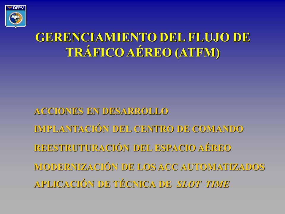 GERENCIAMIENTO DEL FLUJO DE TRÁFICO AÉREO (ATFM)