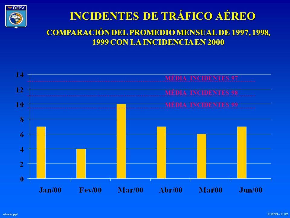 INCIDENTES DE TRÁFICO AÉREO