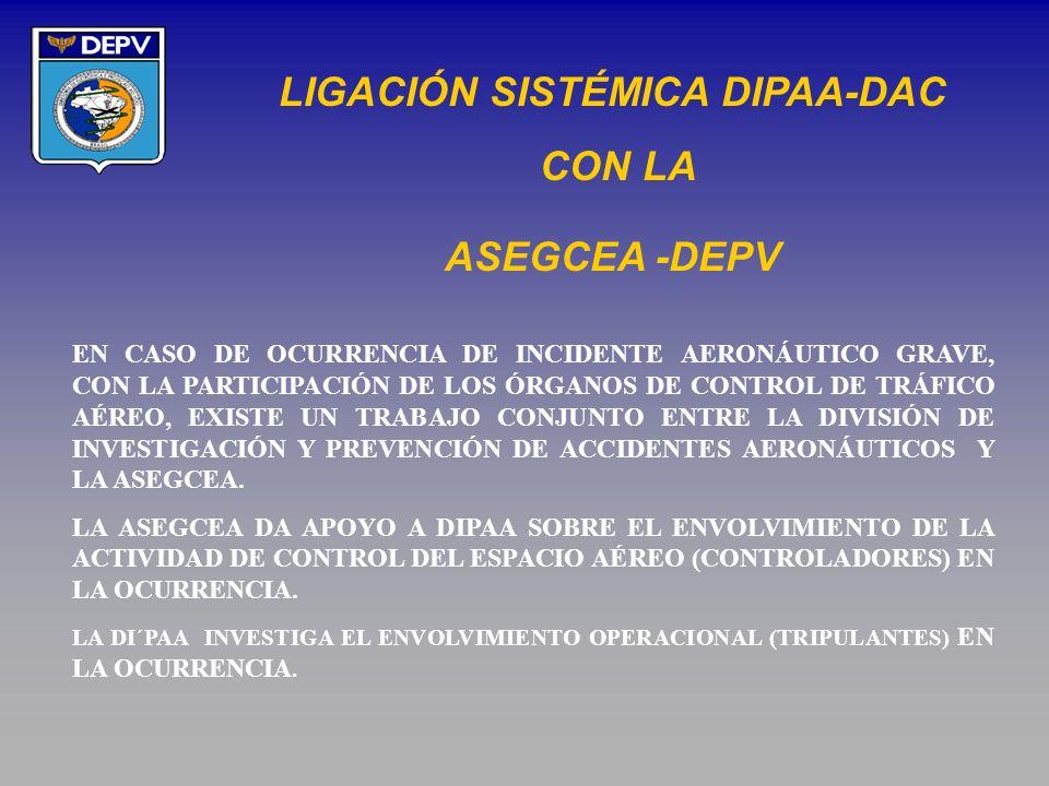 LIGACIÓN SISTÉMICA DIPAA-DAC