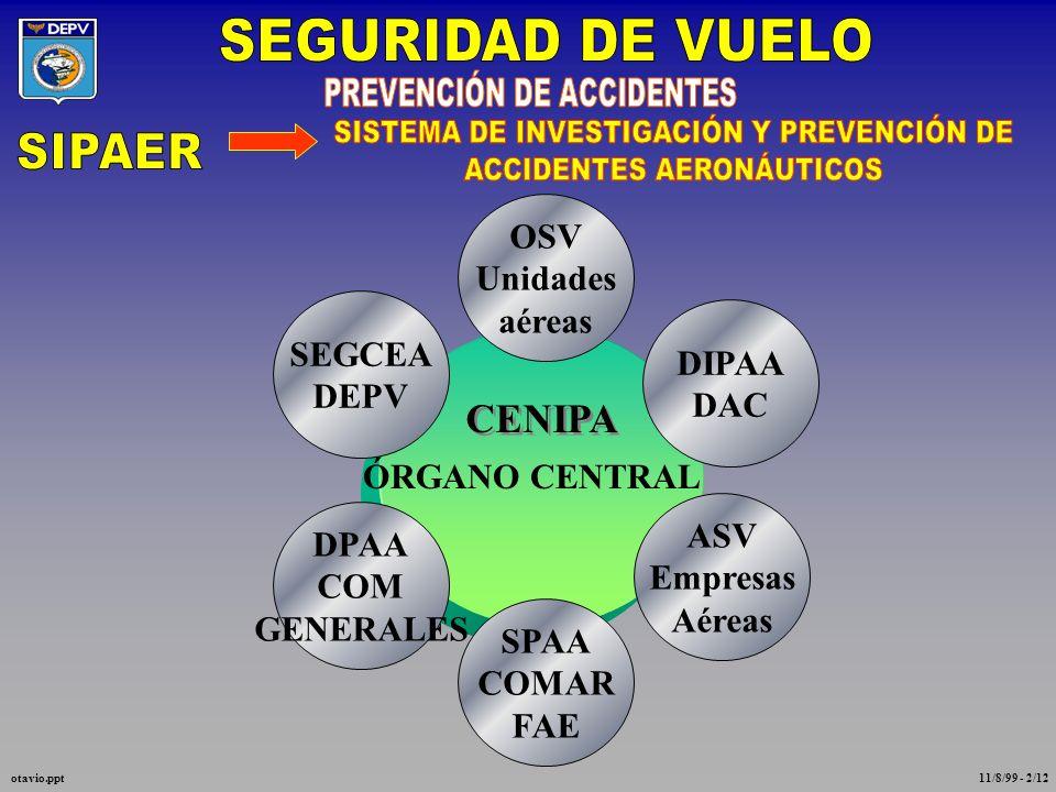 SISTEMA DE INVESTIGACIÓN Y PREVENCIÓN DE ACCIDENTES AERONÁUTICOS