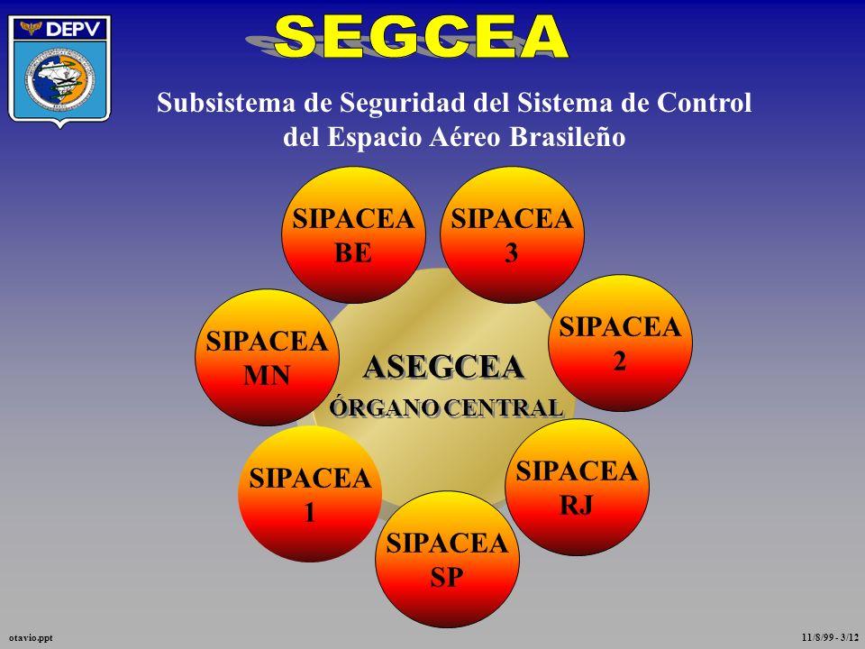 ASEGCEA Subsistema de Seguridad del Sistema de Control