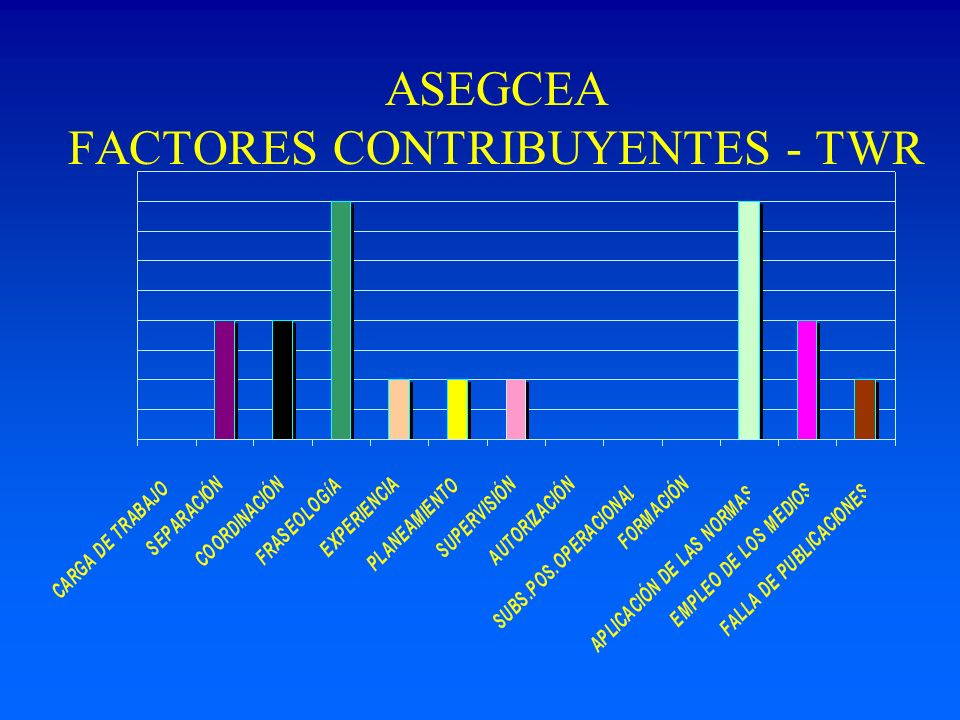 ASEGCEA FACTORES CONTRIBUYENTES - TWR